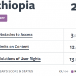 Ethiopia recorded the biggest improvement worldwide in its internet freedom score