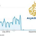 Ethiopia 'blocks' Al Jazeera websites